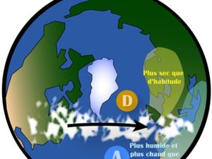 When the pressure difference between the Azores high (A) and the Icelandic Low (D) is lower than usual (NAO -), the storm track moves to the south of Europe - When the pressure difference between the Azores high (A) and the Icelandic low (D) is stronger than usual (NAO +), the storm track moves to Northern Europe. © Pablo Ortega - one click to enlarge