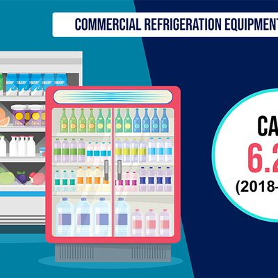 Development of Organized Retail Driving Commercial Refrigeration Equipment Market Globally