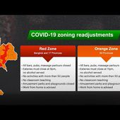 COVID zoning system readjusted
