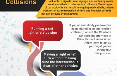 3 Common Causes Of Intersection Collisions