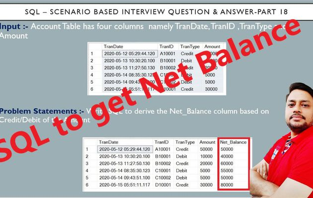 Leading 50 Sql Interview Questions  And Also  Solutions