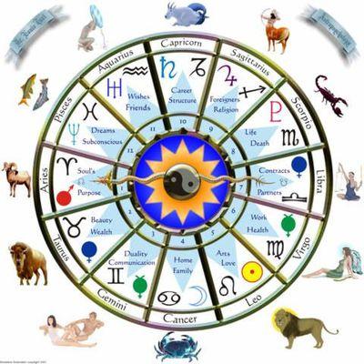 Rituels d'amour suivant votre signe astrologique