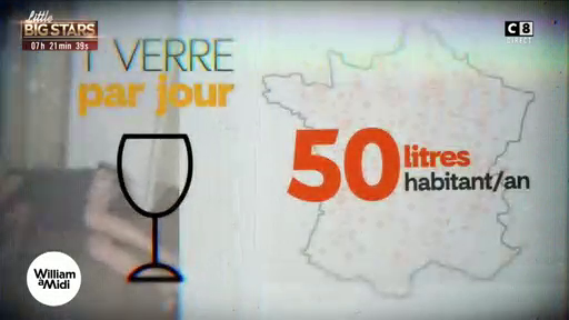 Les français consomment en moyenne plus de 50 litres de vin... par an !
