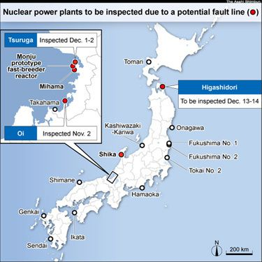 More nuke plants sitting on active faults
