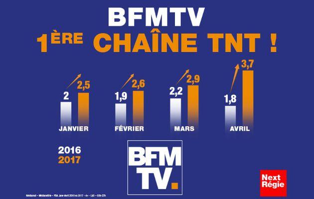 Média : BFMTV, 1ère chaine de la TNT