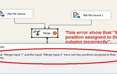Short-key error in SSIS project.