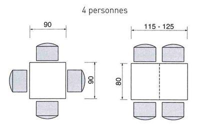 Tables pour 4, quelles dimensions ?
