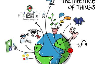 Internet of Things ioT : Definition
