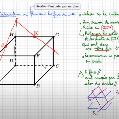 TERMINALE S - Section d'un cube par un plan - Mode d'emploi