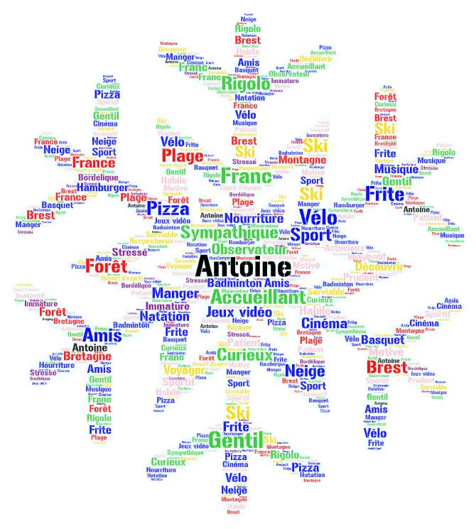 Autoportrait sur un nuage - Antoine