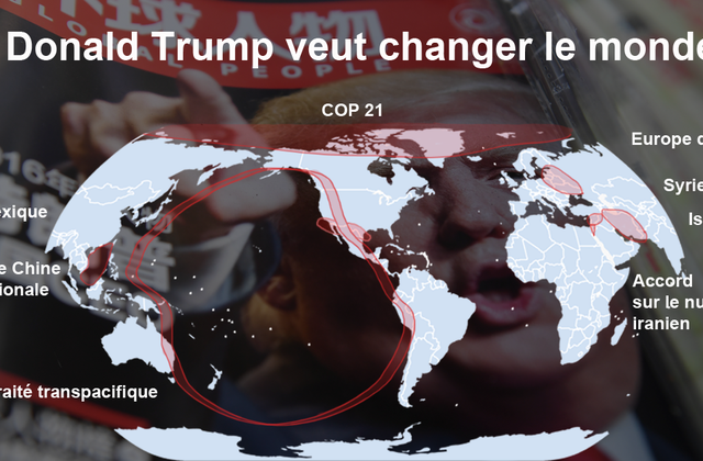 """Recension: """"COMMENT DONALD TRUM A-T-IL CHANGE LE MONDE ? LE RECUL DES RELATIONS INTERNATIONALES."""