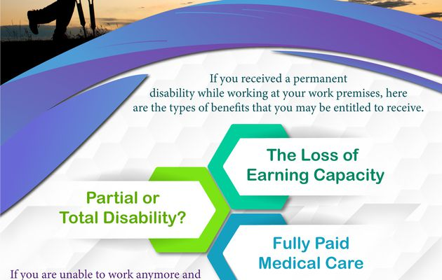 Types of Workers Compensation Benefits for Permanent Disability