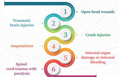 6 Different Types Of Injuries Part Of  Underride Accidents