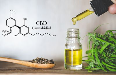 Topical CBD for Muscular Tissue Discomfort Issues - How Much Is Enough?