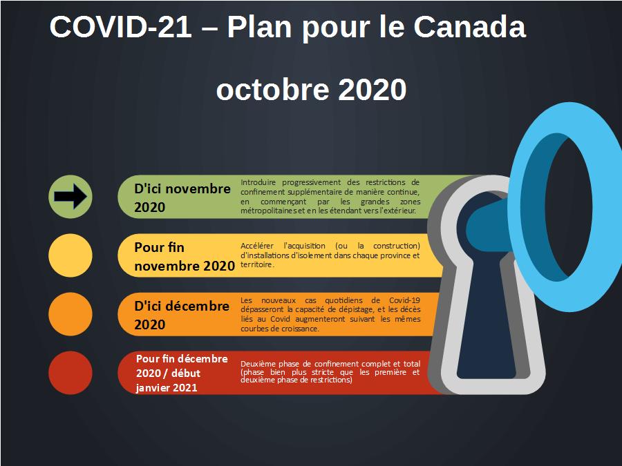 Canada : Est-ce que ce plan sur une année est réel ?
