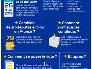 1 seul Tour pour les élections Européennes du 26 mai 2019