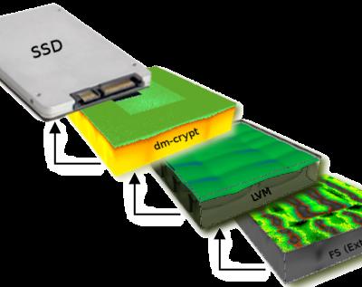 Optimiser les disques SSD pour Xubuntu, Ubuntu, Lubuntu, Linux Mint