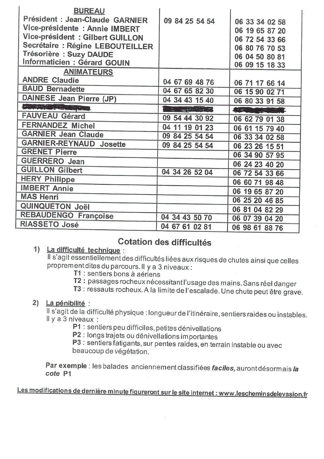 MOIS DE MAI. REPRISE DES ACTIVITES DES CHEMINS DE L'EVASION.