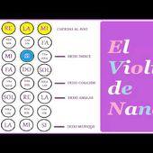 """Como Tocar la Canción """"La Donna E Mobile"""" a Violín"""