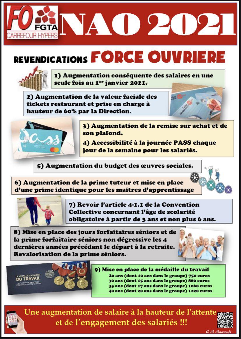 Revendication NAO (négociation Annuelle Obligatoire 2021) Carrefour Hypermarchés
