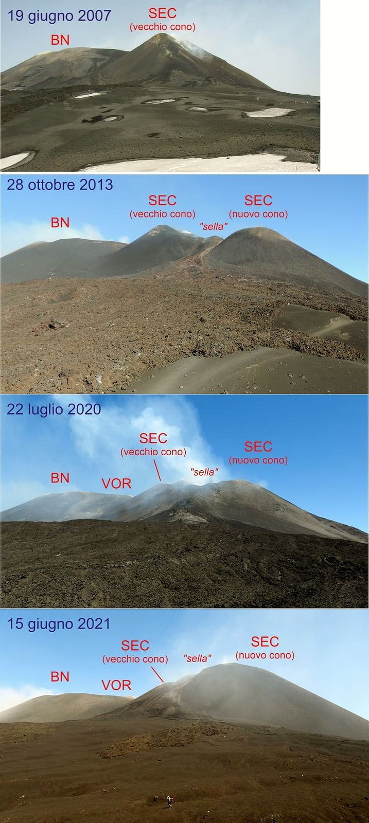 Etna - evolution of the Southeast crater from June 2007 to June 2021 - photos Boris Behncke, taken from the same point: north edge of Mount Barbagallo.