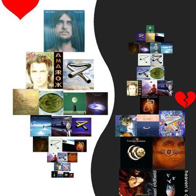 Synthèse des sondages de l'été - les albums de Mike Oldfield