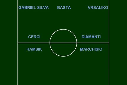 11 TOP PLAYERS - 5^ Giornata Serie A 2013/14