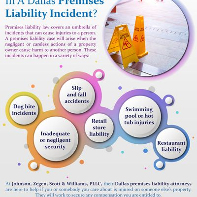 What Injuries Can Occur In A Dallas Premises Liability Incident?