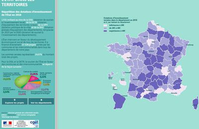 Carte de France interactive des dotations de l'Etat
