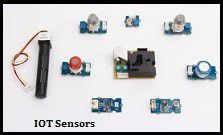 World IOT Sensors Market Top Players Analysis Report 2025