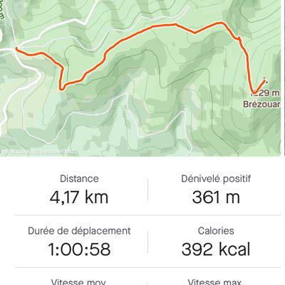 Trekking Vosges 5 jours. Bivouac