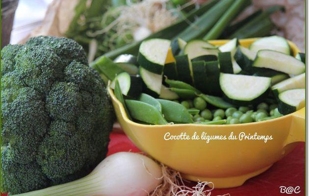 Index des Légumes