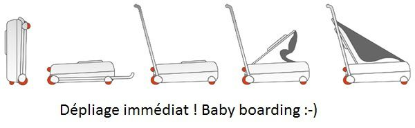 Innovation produit : La poussette Valise Samsonite Trolley