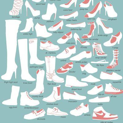 Es gibt viele Arten von Schuhen :O ^^