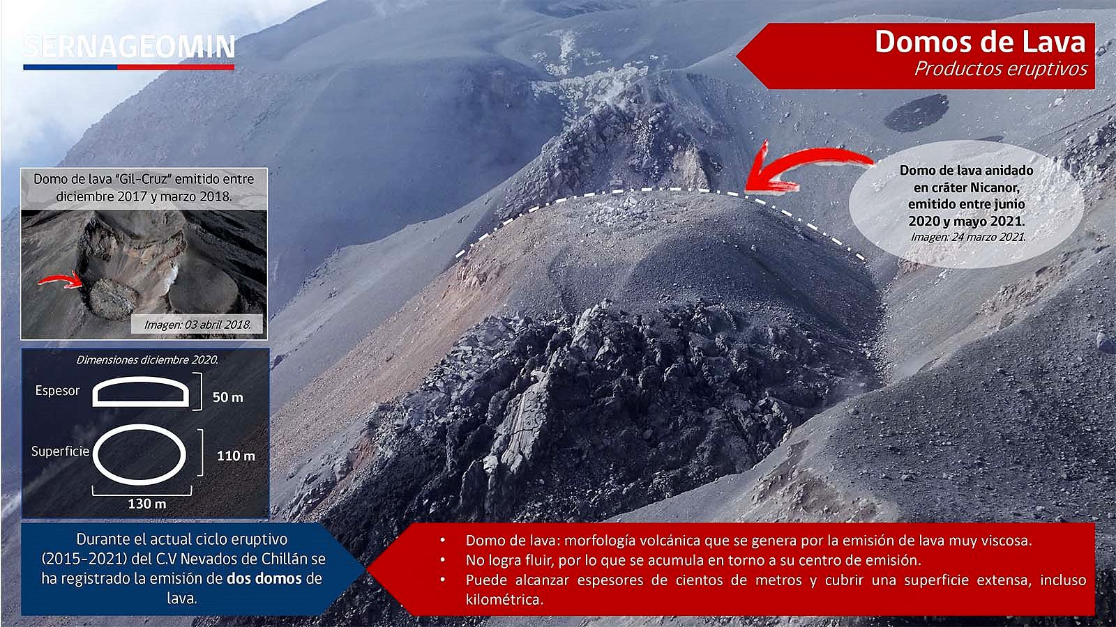 Nevados de Chillan, Nicanor crater - two domes are present in the crater - doc. Sernageomin 18.09.2021 - one click to enlarge