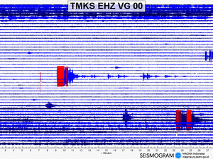 Agung - thermal anomaly at 2:50 am / Mirova & seismogram / Magma Indonesia - one click to enlarge