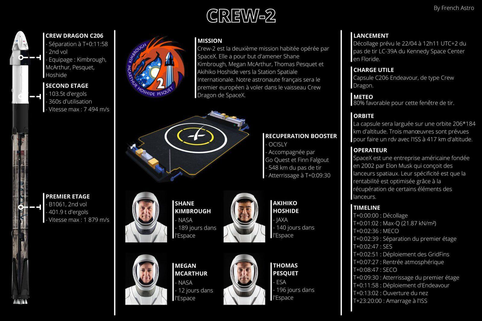 Thomas Pesquet et ses copains de vol en orbite