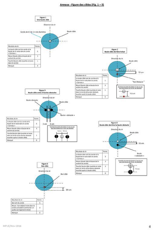 Règlement Championnat Tir de Précision