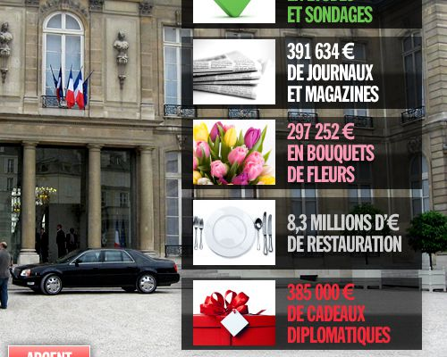 Les dépenses de l'Élysée en 2009 !