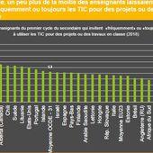 Pour l'OCDE, la France mal préparée face à la crise sanitaire