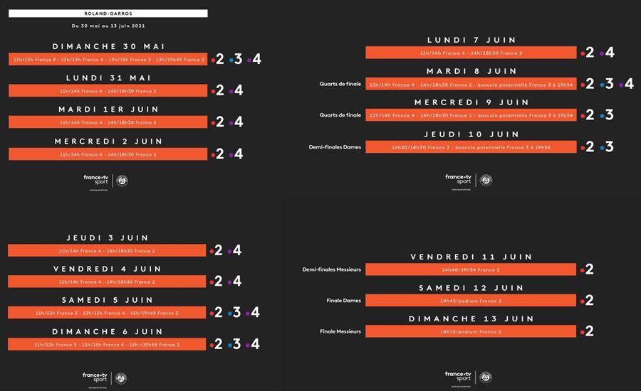 Le dispositif de France Télévisions pour l'édition 2021 du tournoi de Roland Garros
