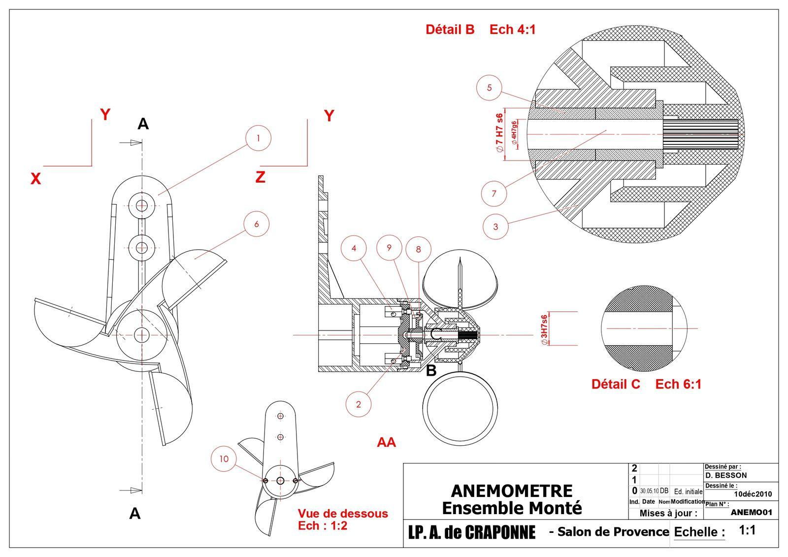 SPA Anémomètre - Identification des différentes pièces du mécanisme