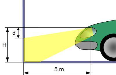 Le réglage des phares