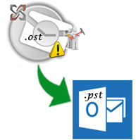 Convert OST to PST, how to do it freely?