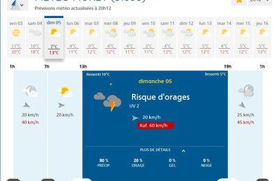 La météo de dimanche, pas terrible...
