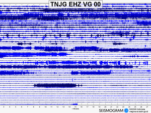 Anak Krakatau - seismograms of 26 and 27.10.2019 - Doc. Magma Indonesia - one click to enlarge