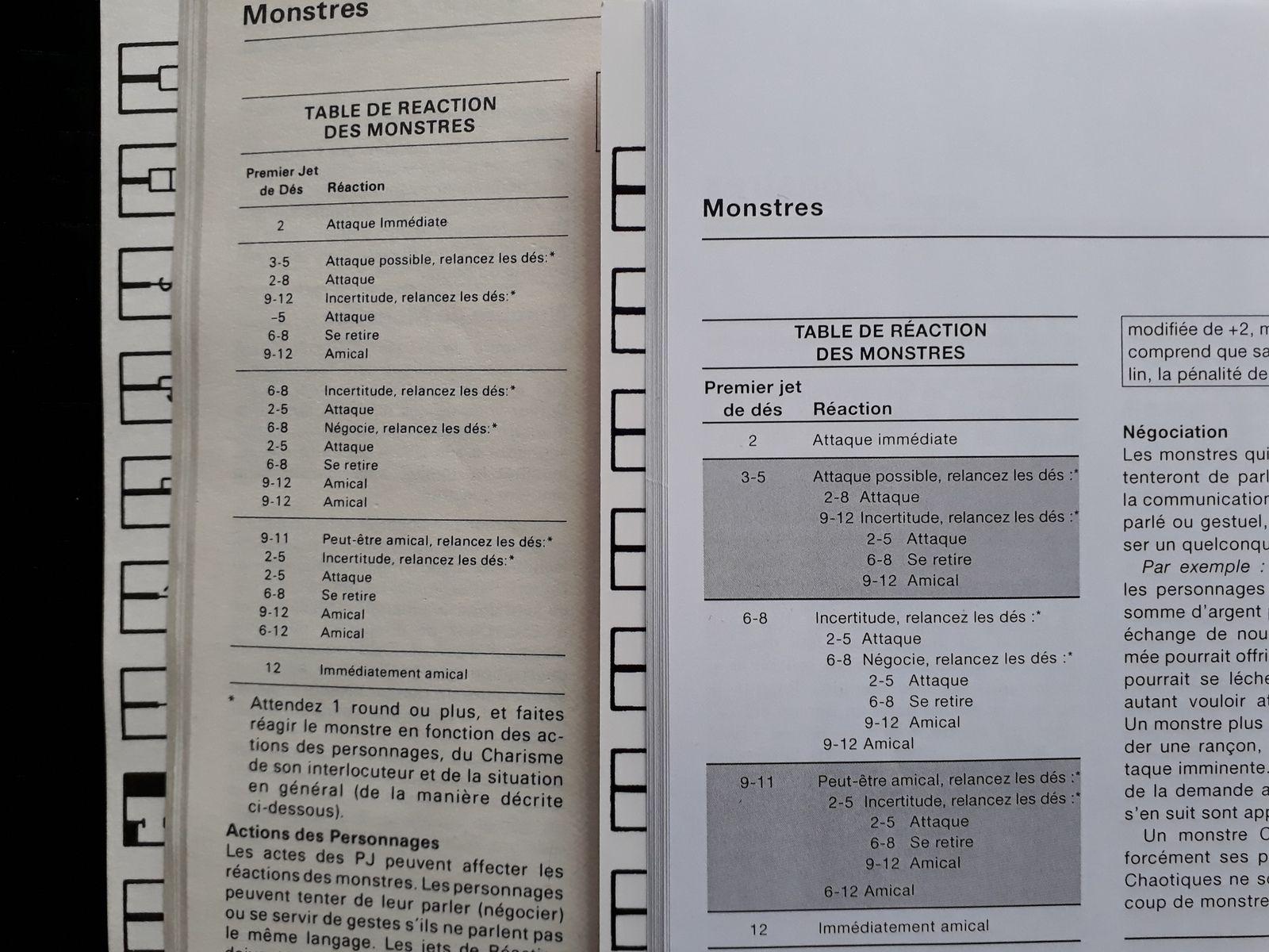 Quelques exemples de l'intérieur. La table de réaction des monstres de la page 26 qui était complètement imbuvable dans la version d'origine a été corrigée et est maintenant lisible ET compréhensible ^^.