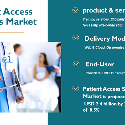 Patient Access Solutions Market To Reach USD 2.4 billion by 2025 – Expansion in Emerging Economies