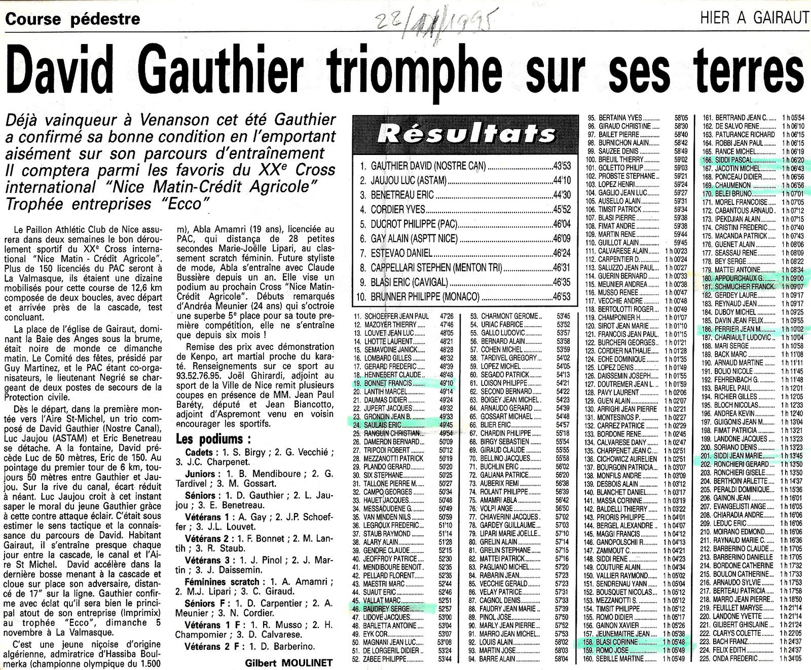 NICE GRAND PRIX DE GAIRAUT. 22.11.1995