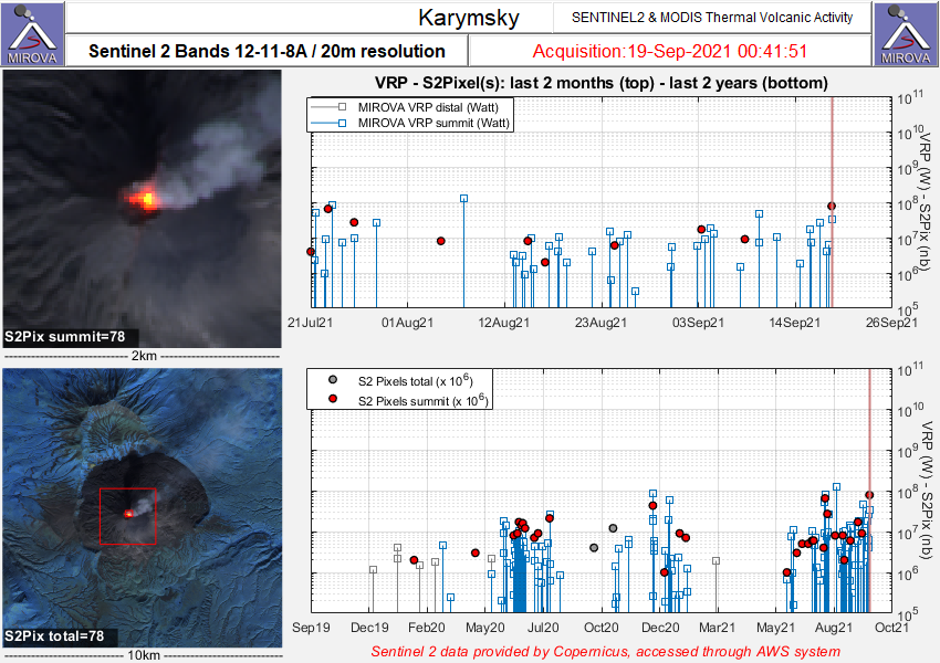 Karymsky - image Sentinel-2 bands 12,11,8A and Modos thermal volcanic activity from 09.19.2021 / 00h41 - Doc. Mirova S2MIR_Last